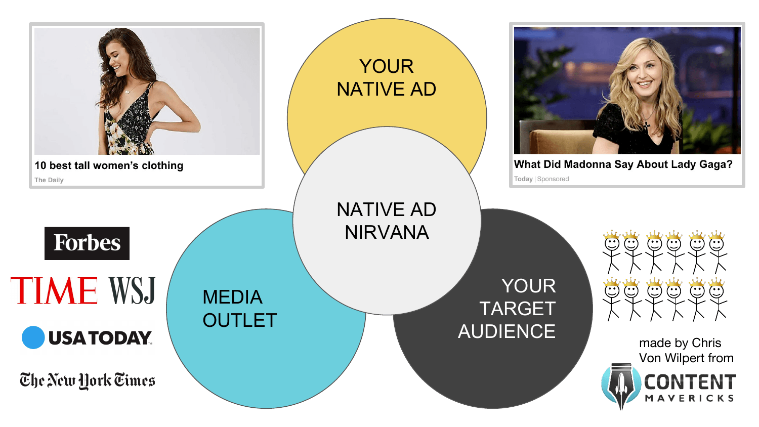 native ad nirvana image