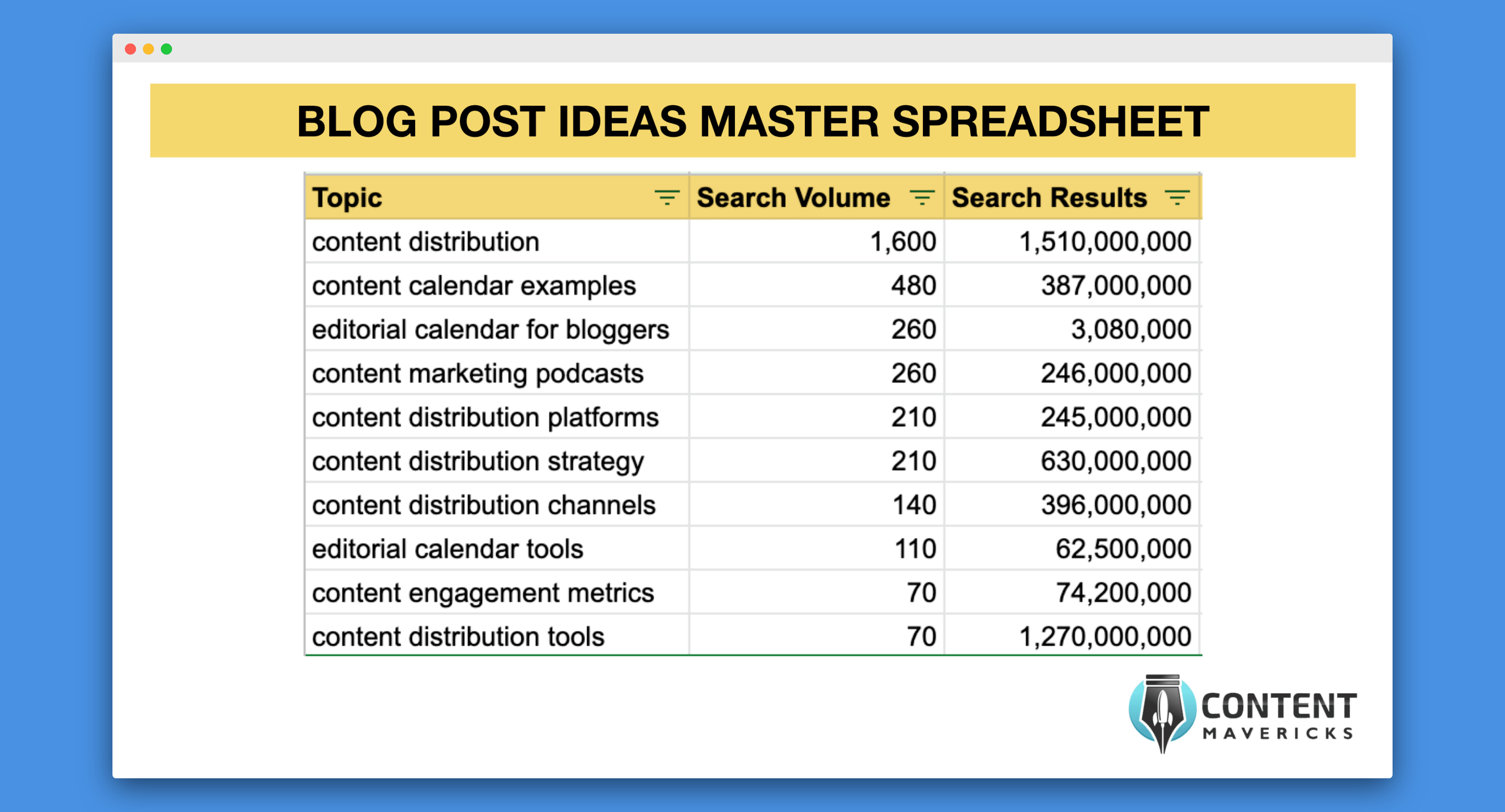 blog post ideas master spreadsheet image