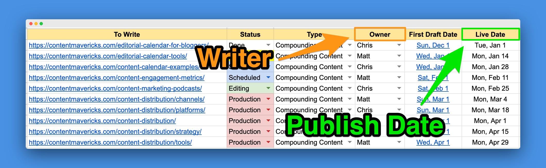 content calendar publish image