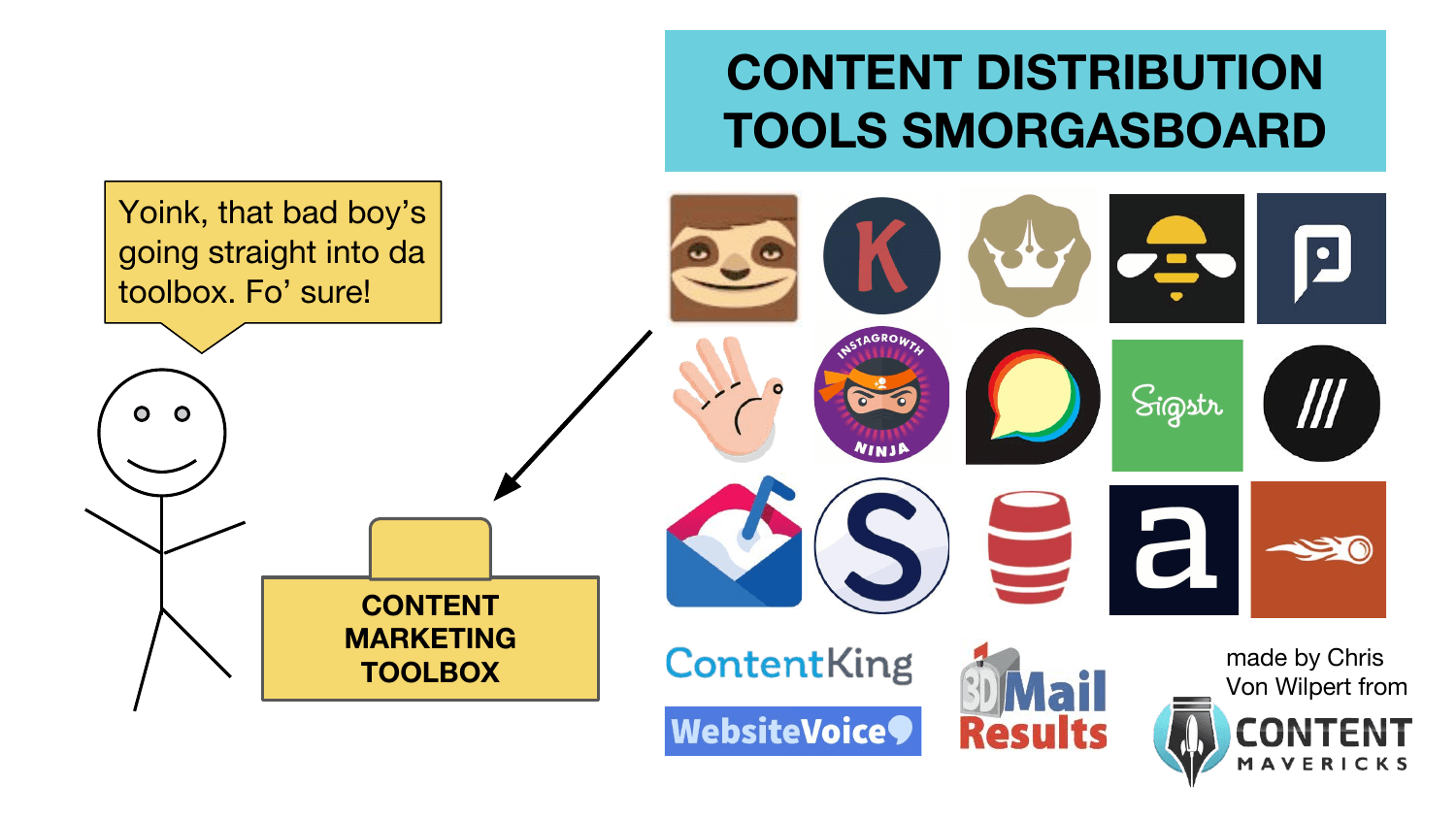 content marketing toolbox image