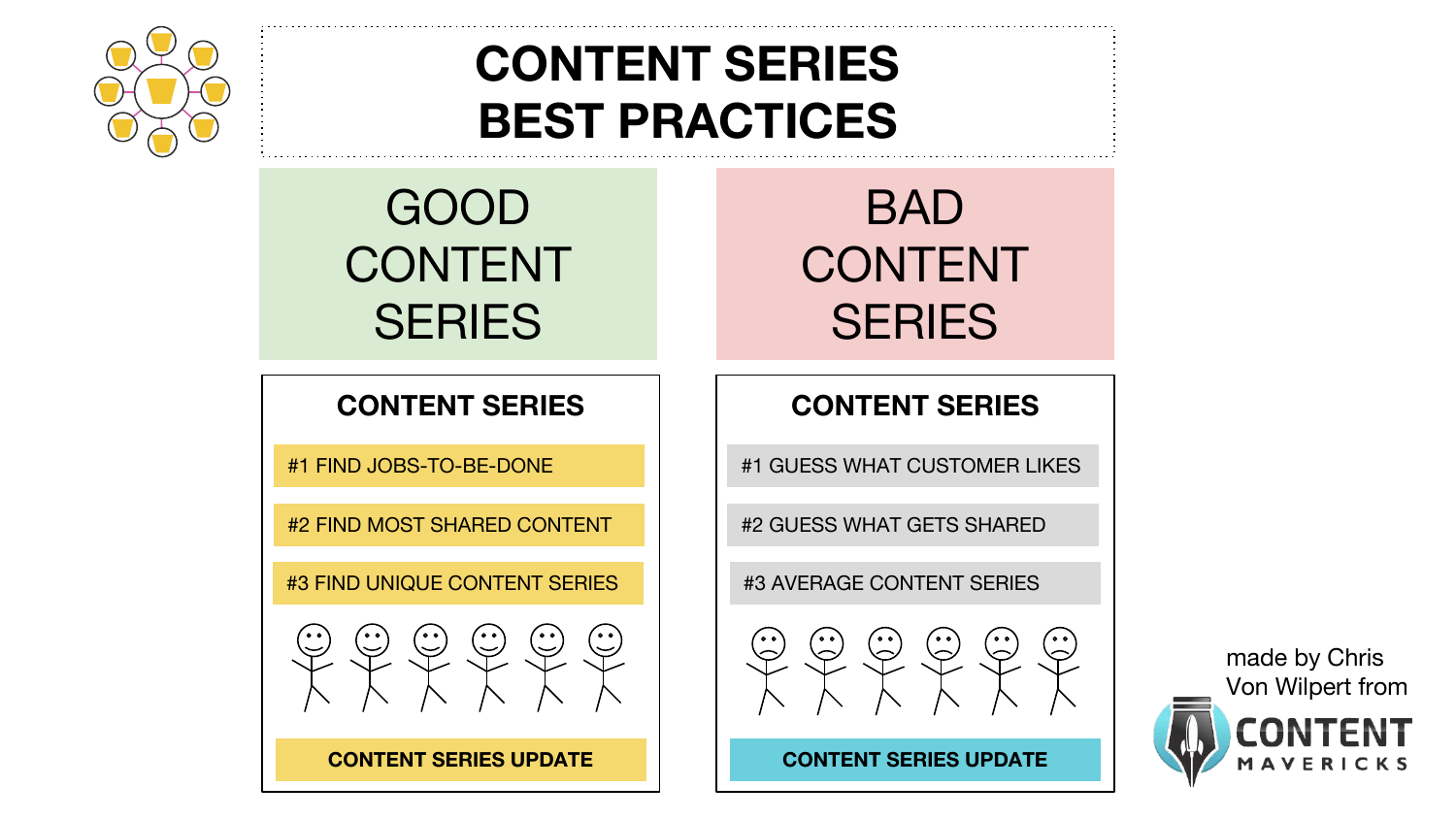 content series content distribution best practices image