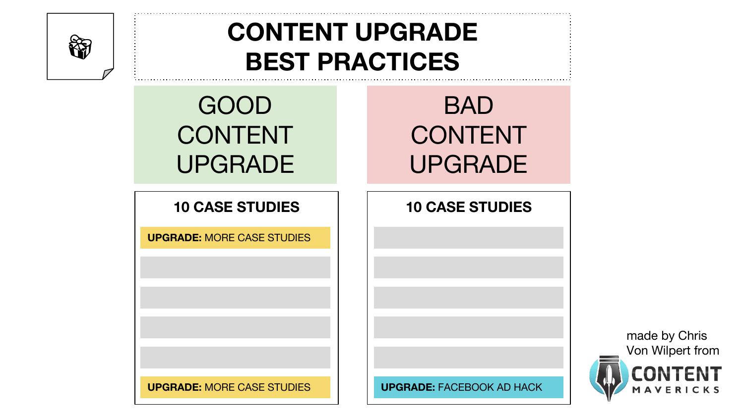 content upgrade content distribution best practices image