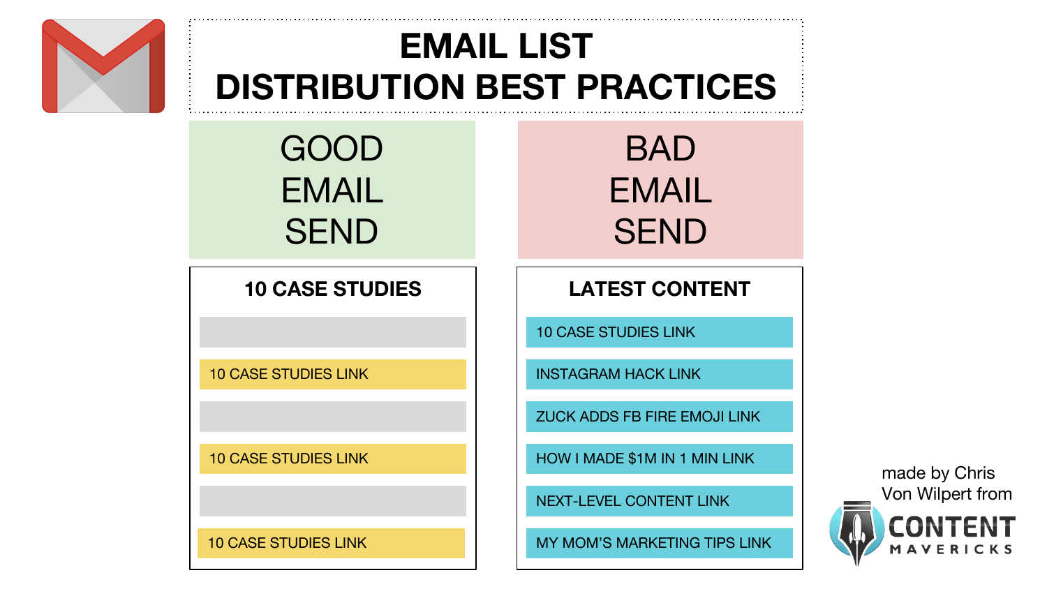 email list content distribution best practices image