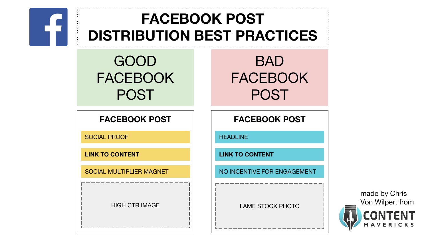 facebook post content distribution best practices image