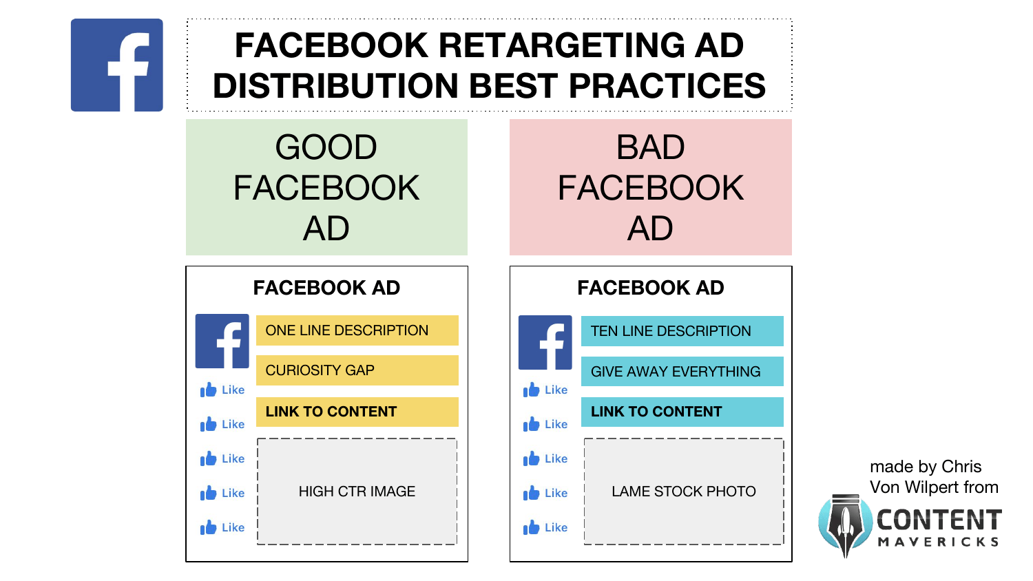 facebook retargeting ad content distribution best practices image