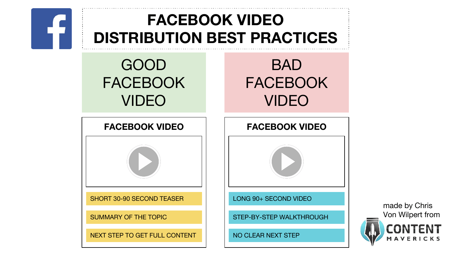 facebook video content distribution best practices image