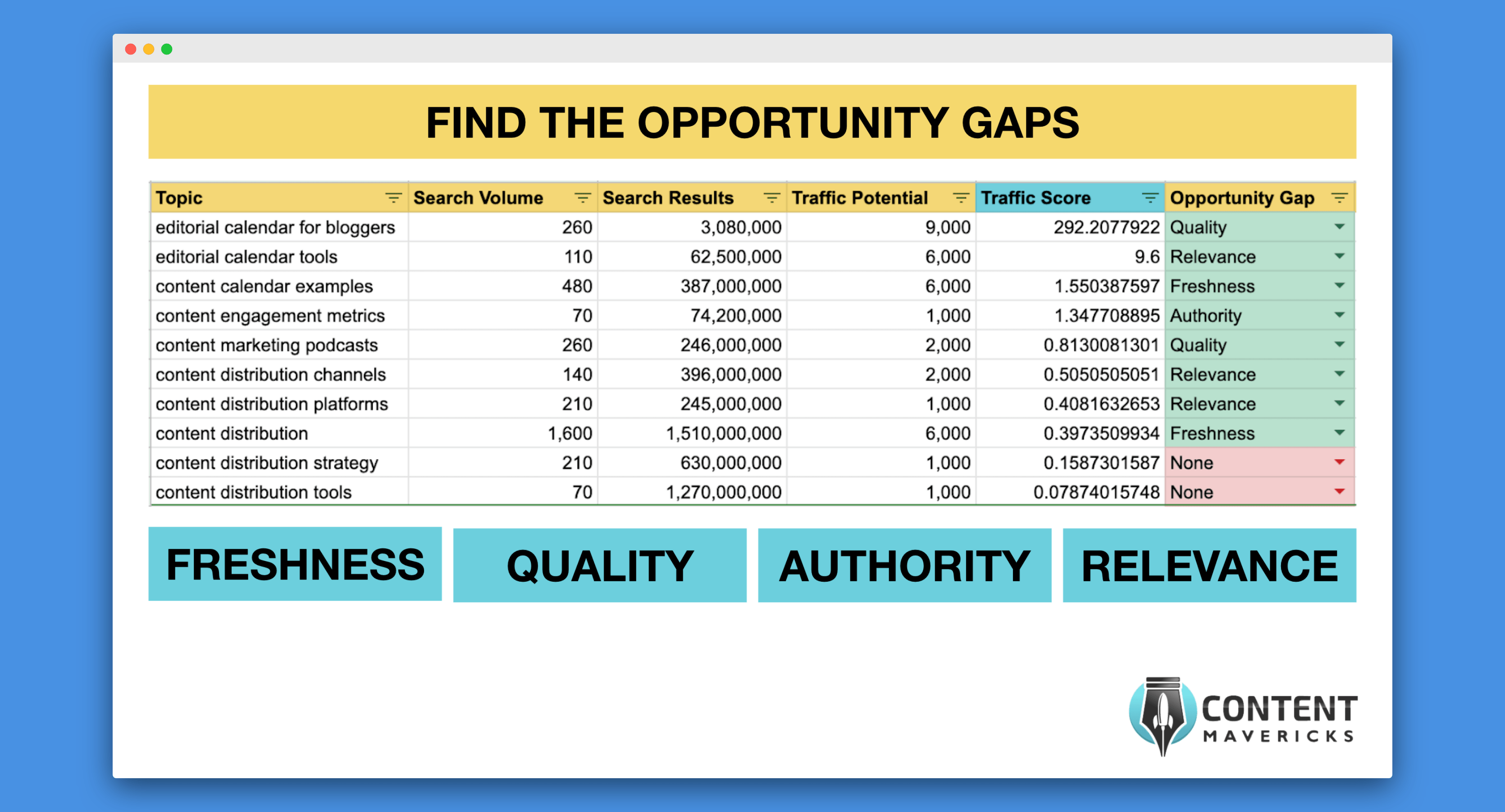 find opportunity gaps image