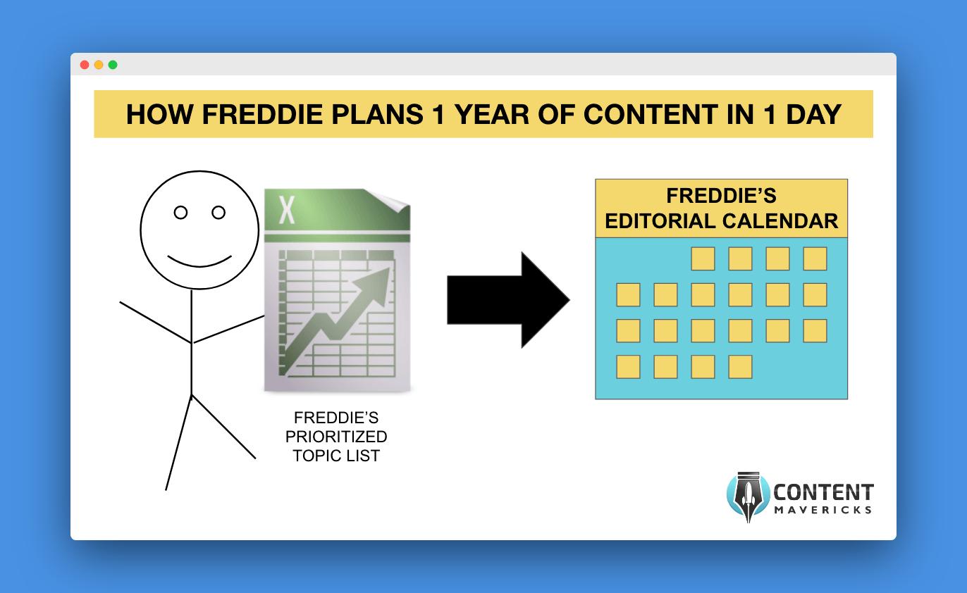 freddie content calendar image