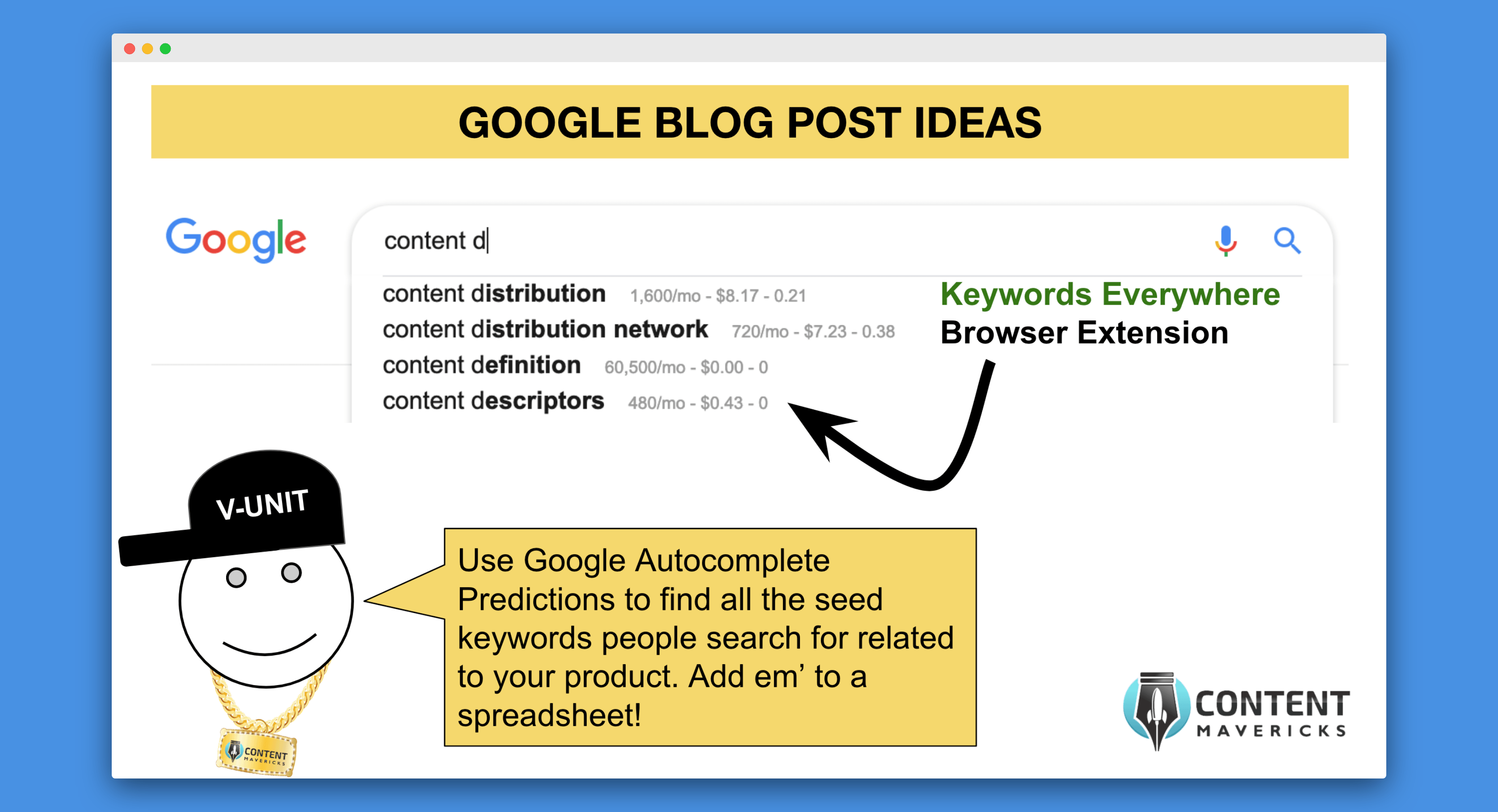 google blog post ideas image
