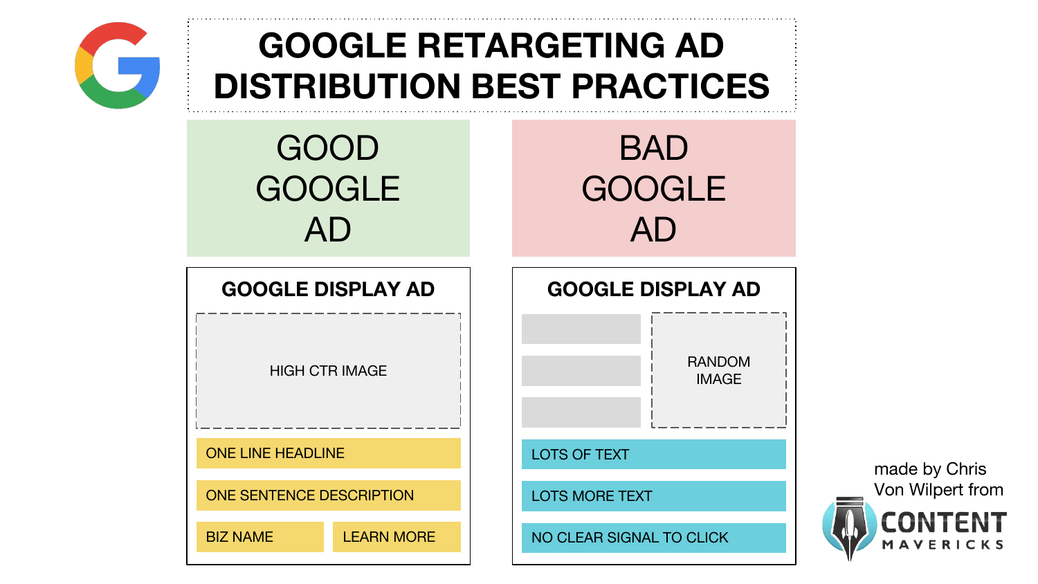 google retargeting ad content distribution best practices image
