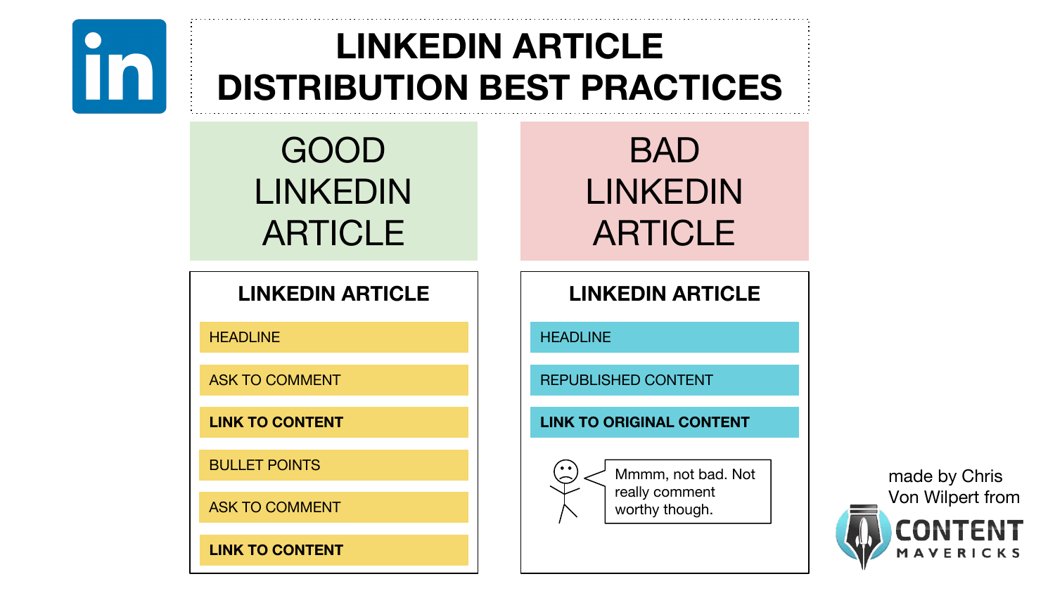 linkedin article content distribution best practices image
