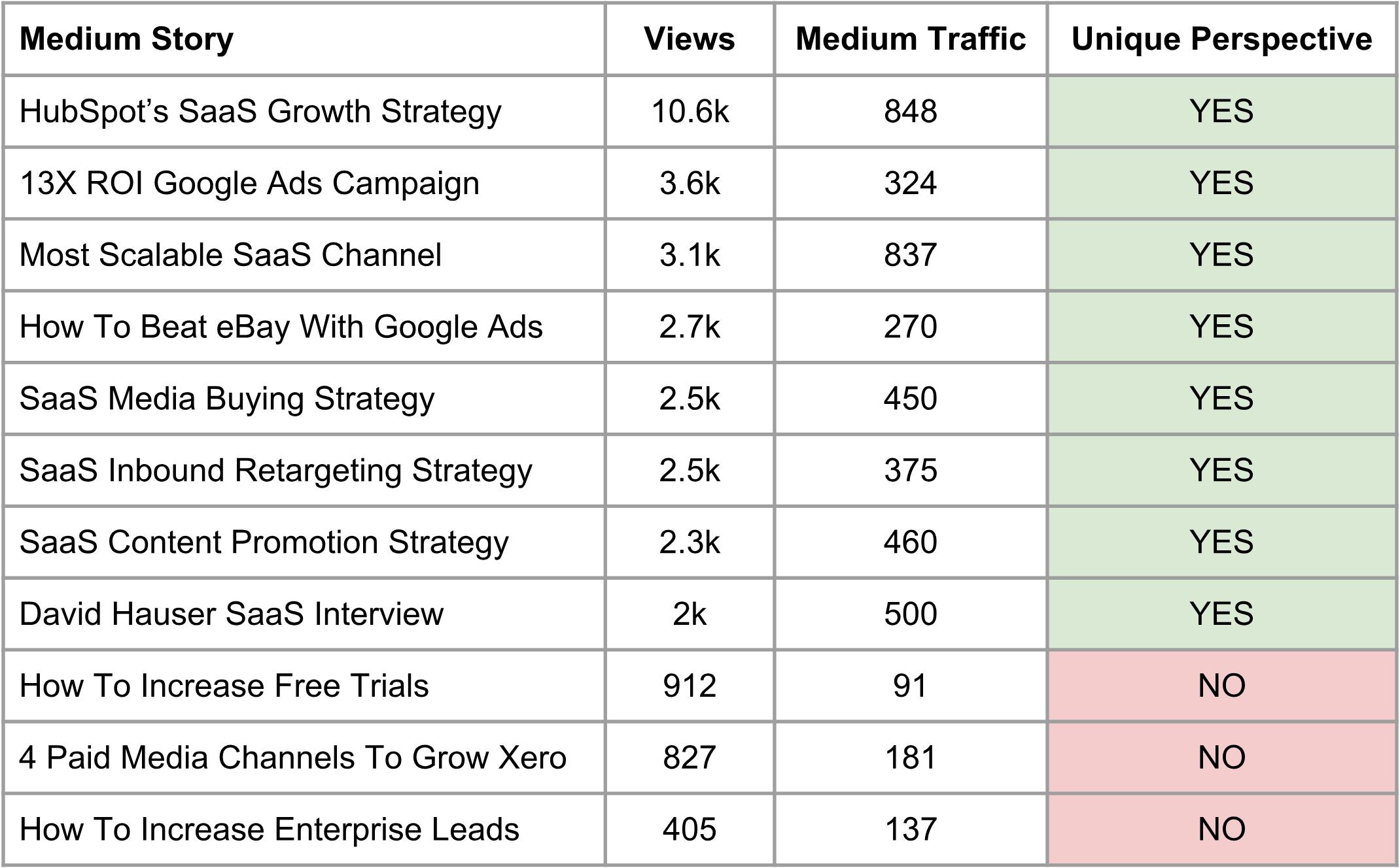 medium stats image