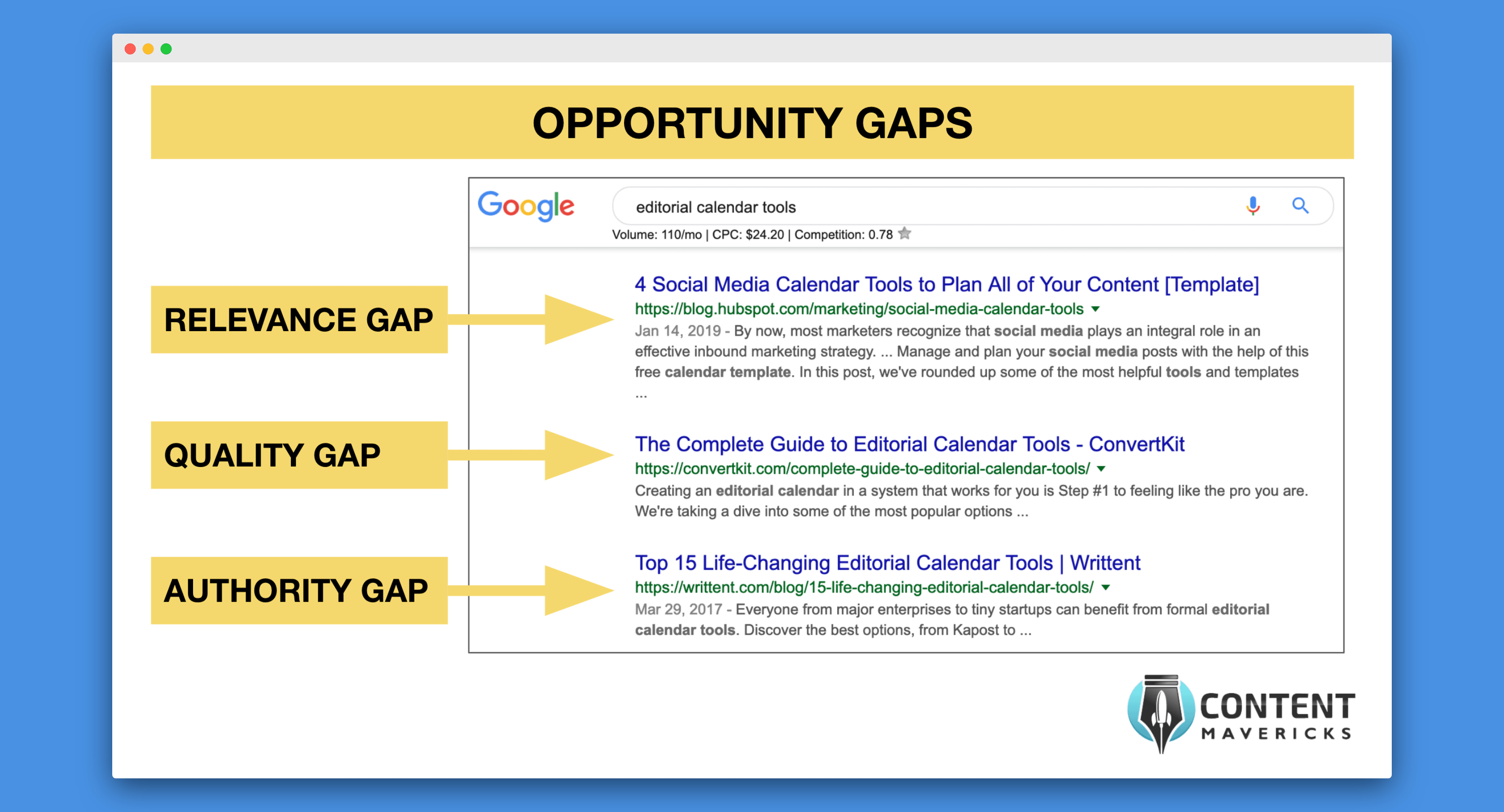 opportunity gaps image