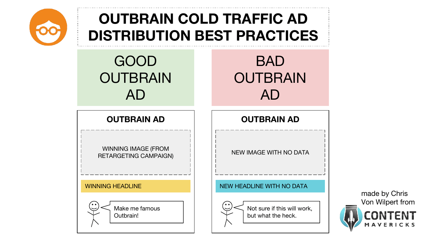 outbrain cold traffic ad content distribution best practices image
