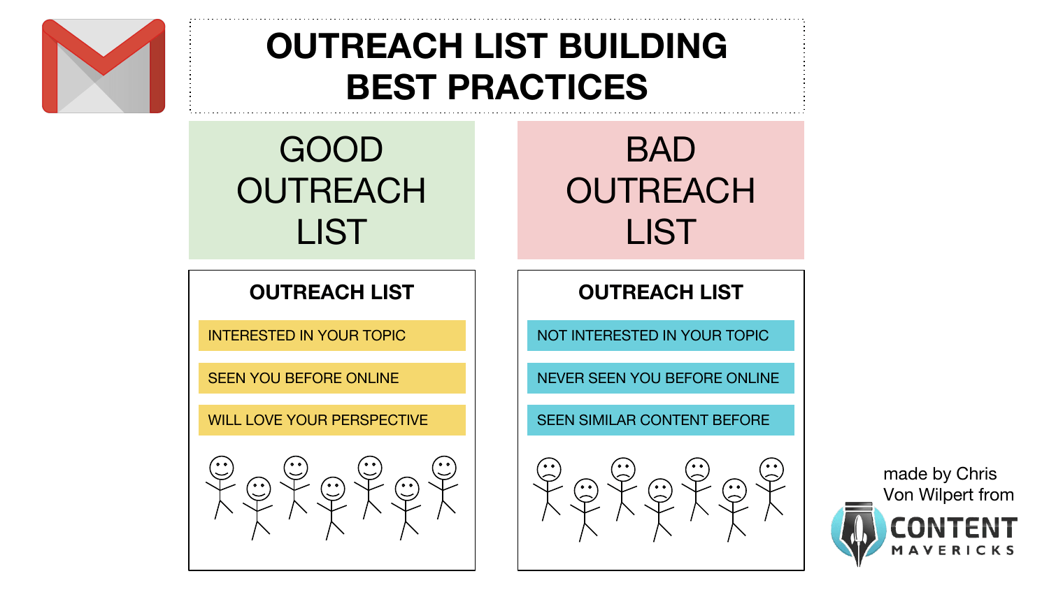 outreach list building best practices image
