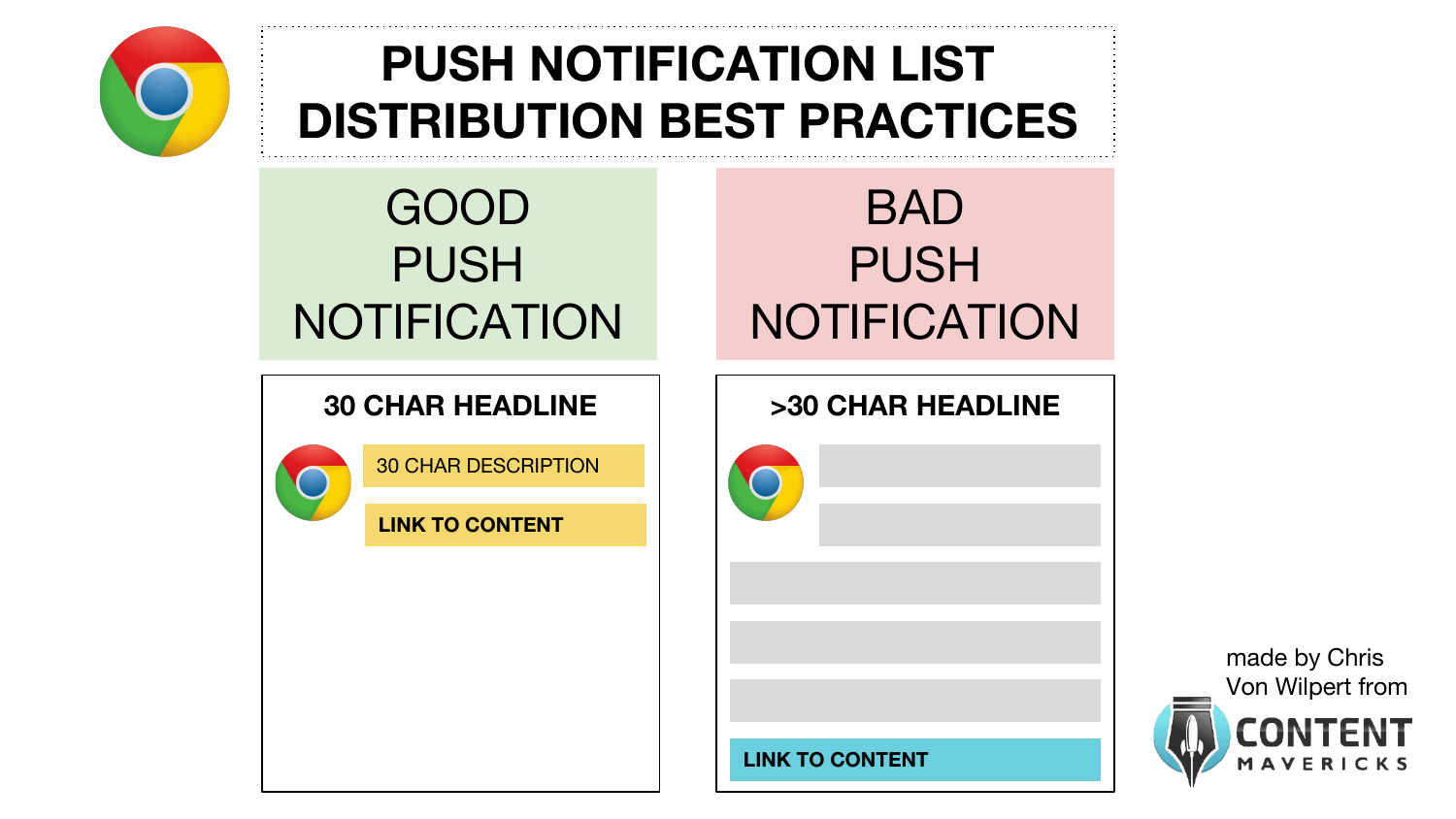 push notification list content distribution best practices image