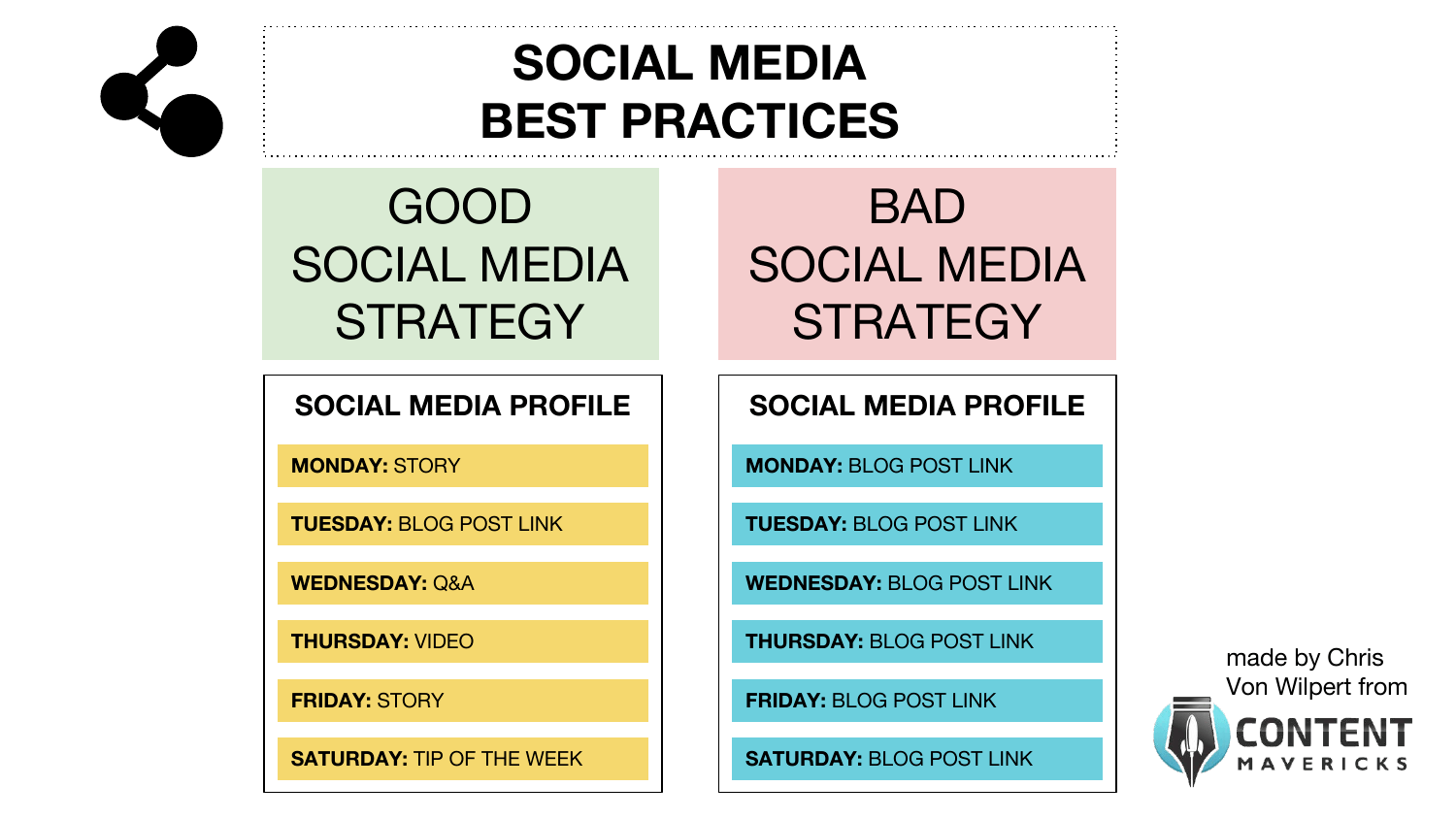 social media content distribution best practices image