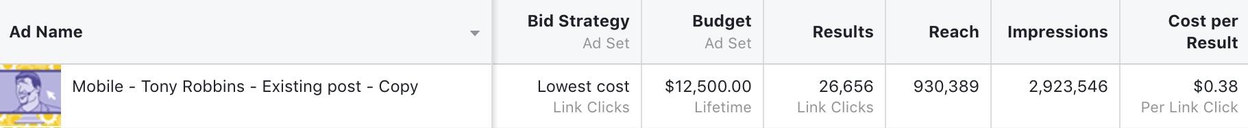tony robbins facebook ad stats
