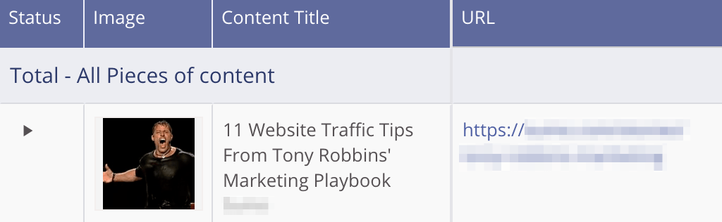 tony robbins outbrain retargeting ad image