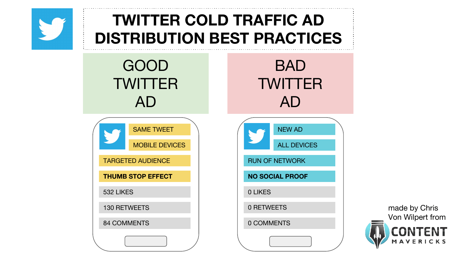 twitter cold traffic ad content distribution best practices image