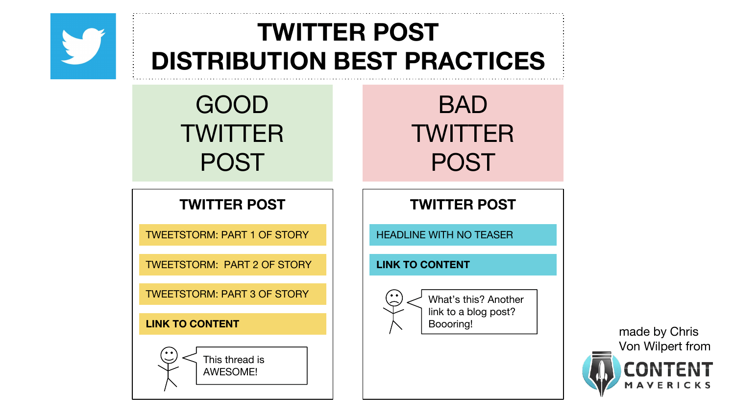 twitter post content distribution best practices image