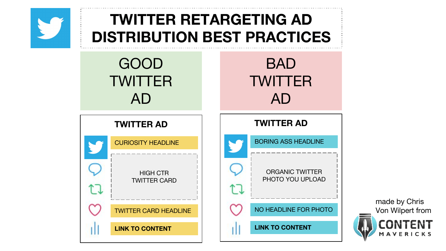 twitter retargeting ad content distribution best practices image