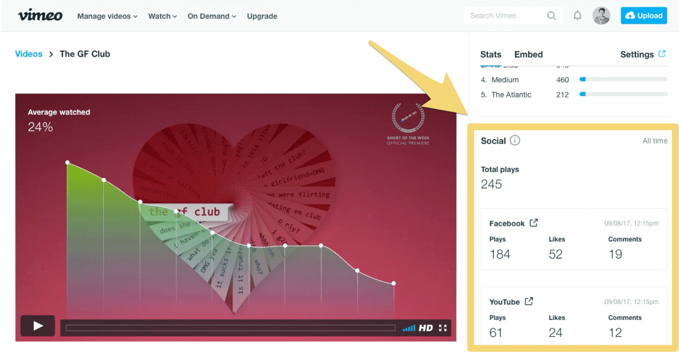 vimeo native social posts image