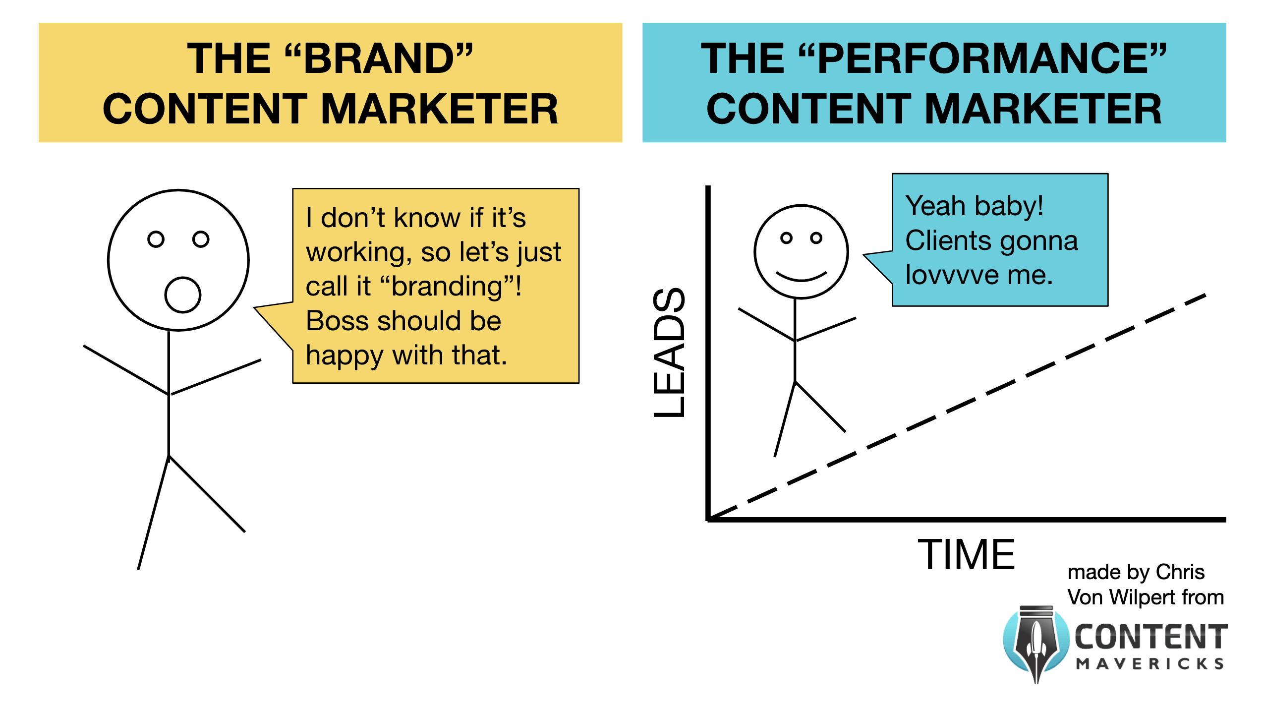 brand performance content marketer image