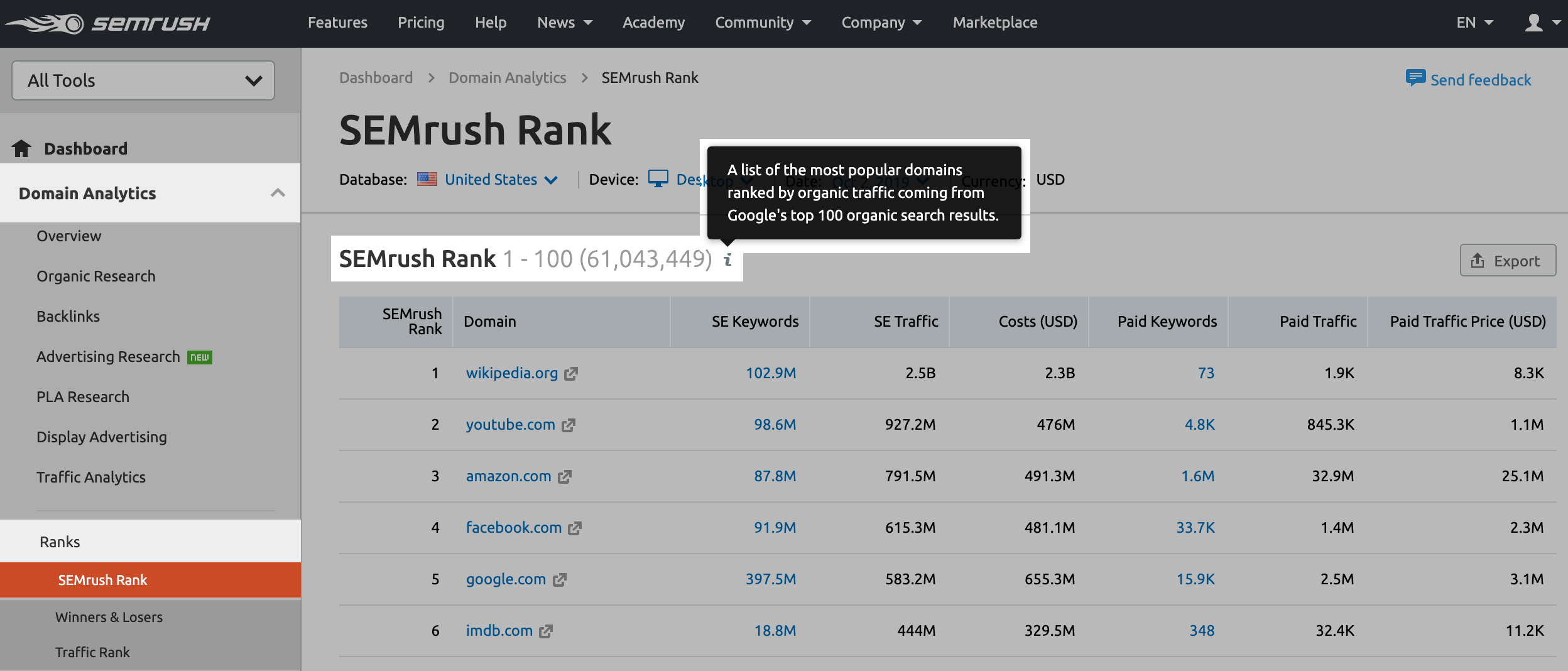 semrush rank image