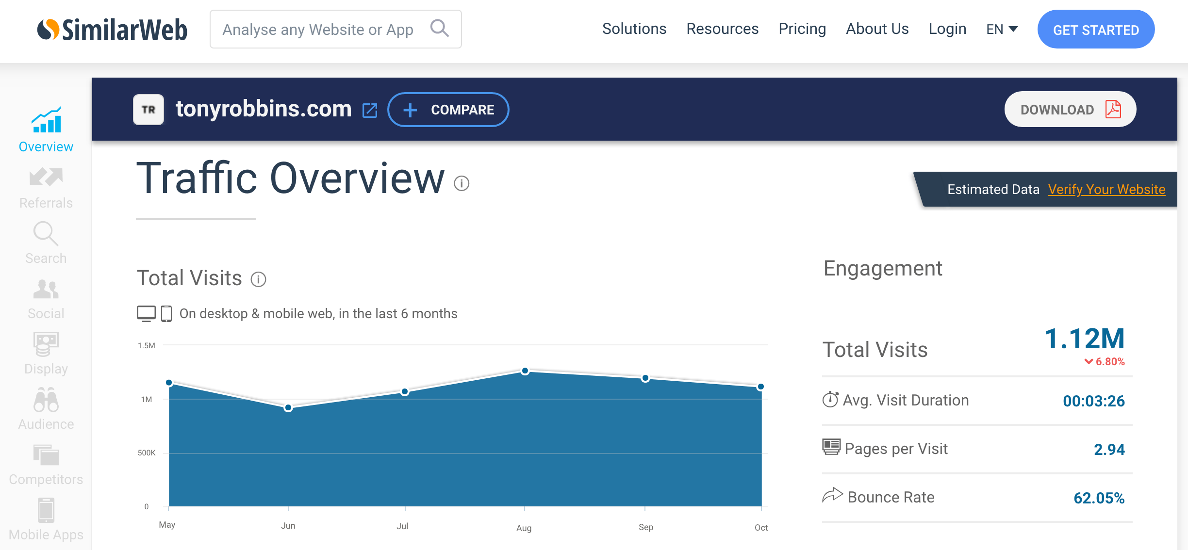 similarweb traffic image