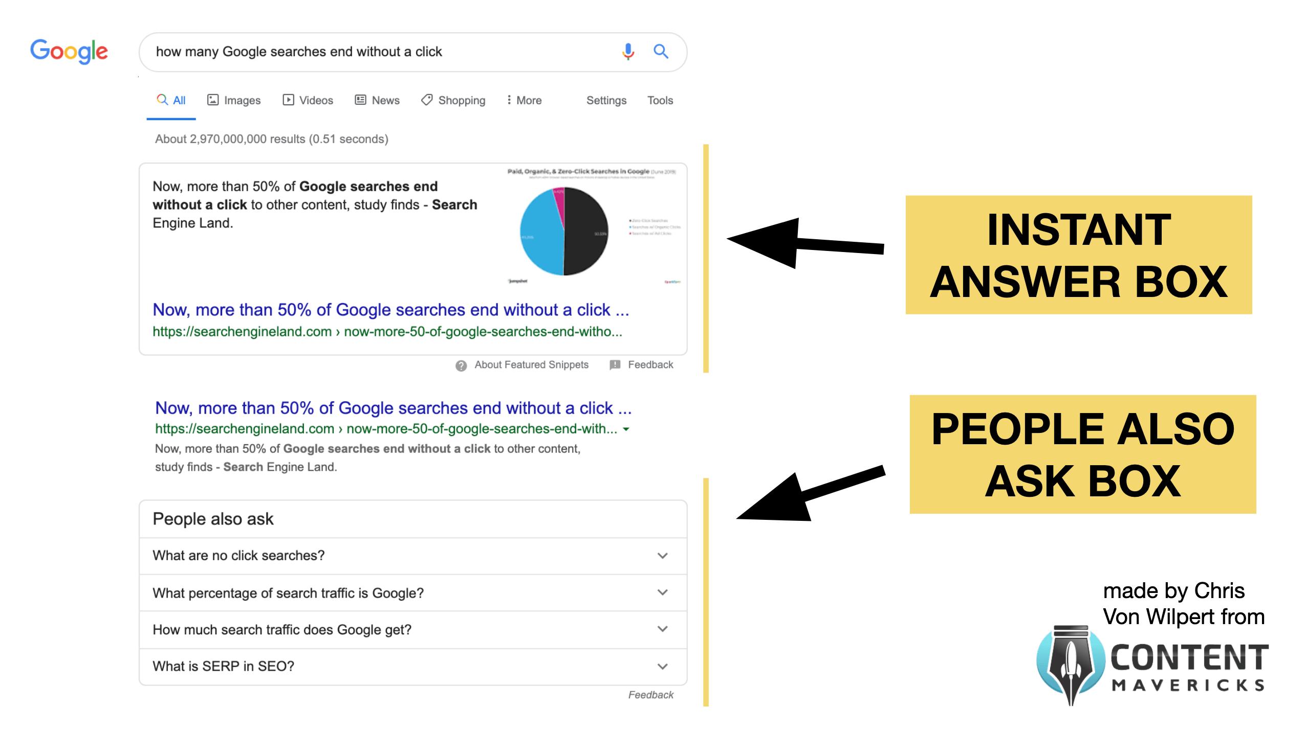 google seo zero clicks image