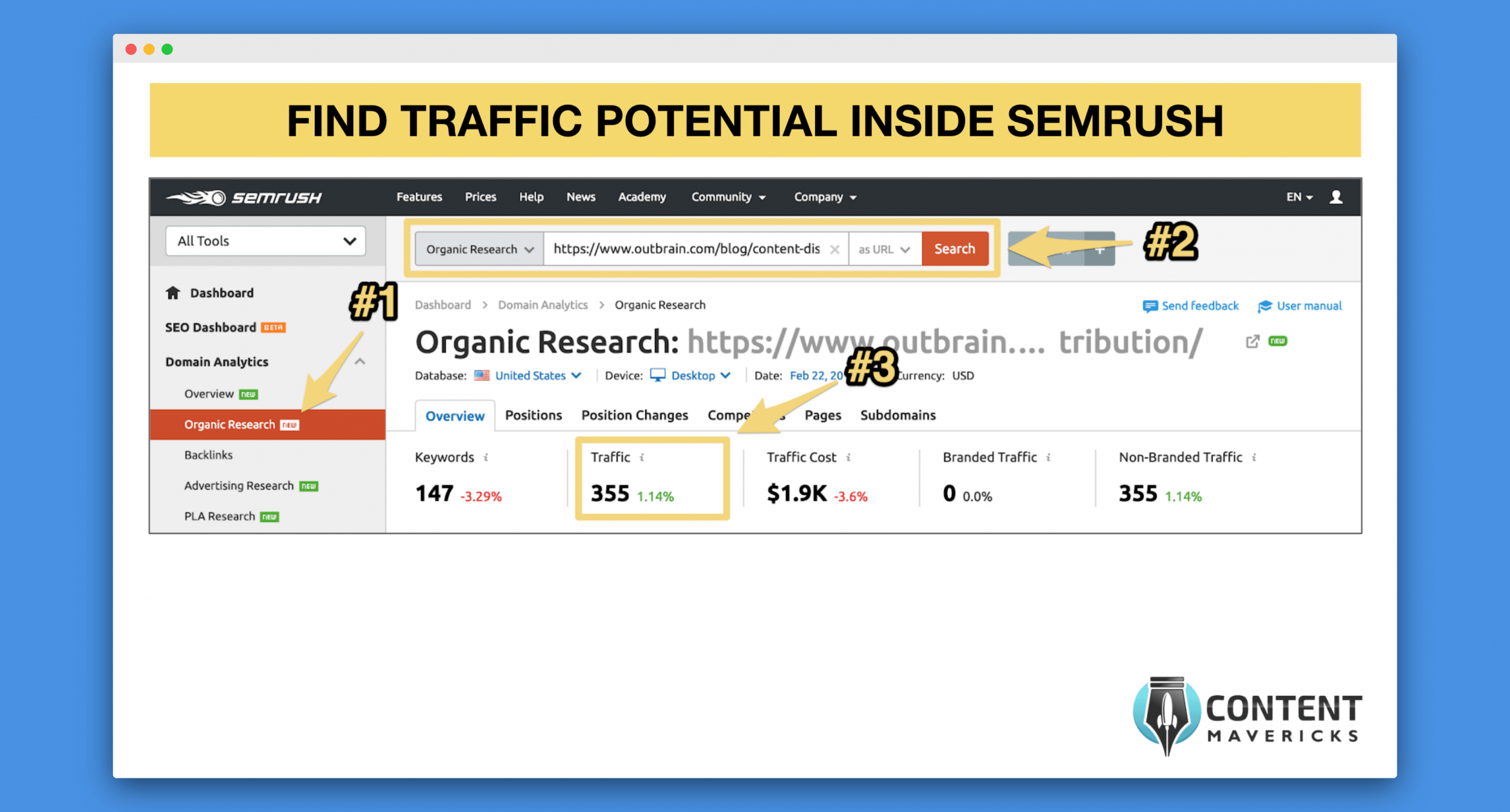 semrush traffic potential scaled image