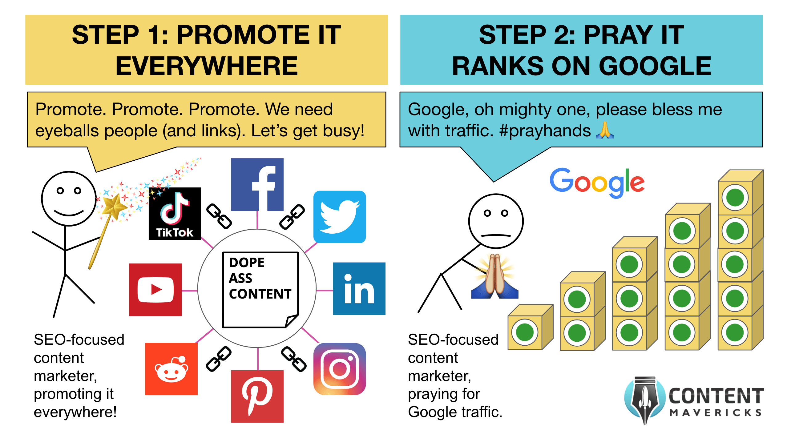 seo vs content marketing image