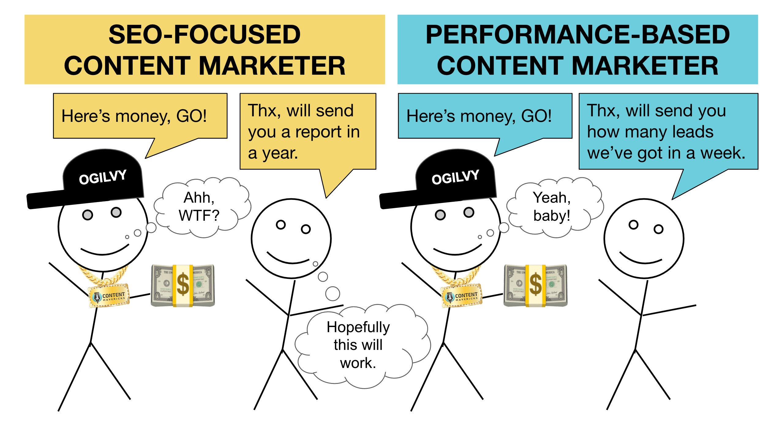 seo vs performance content marketer image