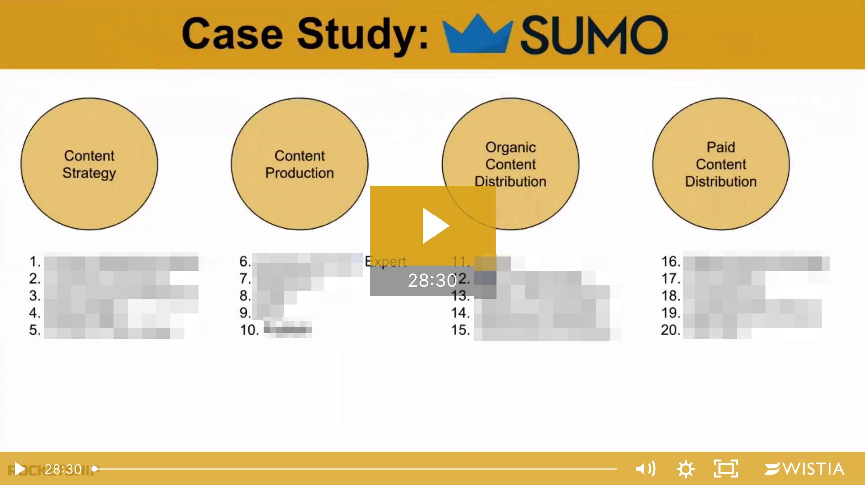 content promotion framework